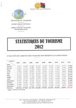 Statistiques du Tourisme 2012